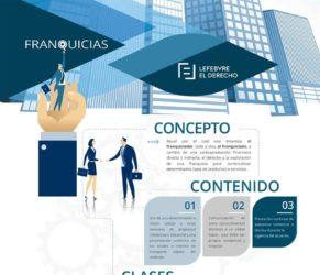 inforgrafia_franquicia3
