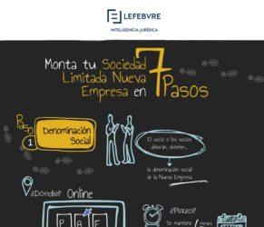 Sociedad Limitada Nueva Empresa en 7 pasos