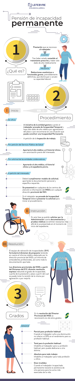 INFOGRAFIA PENSIÓN DE INCAPACIDAD PERMANENTE